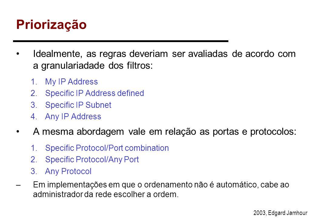 2003, Edgard Jamhour Ordenamento dos Regras Uma política IPsec pode ter regras conflitantes, por exemplo: Política ICMP –RegraSubRede: Localhost de/pa