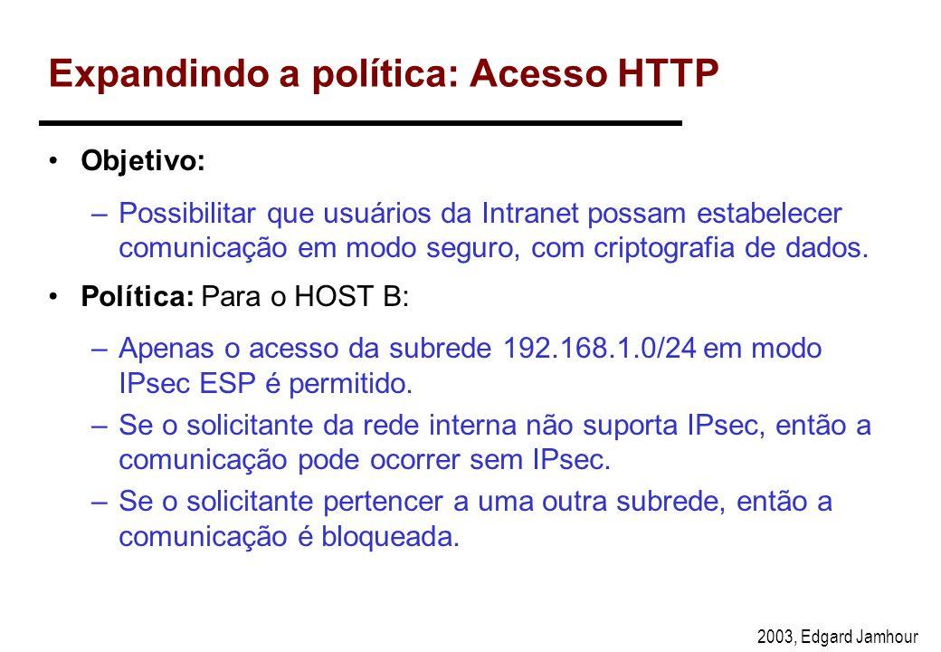 2003, Edgard Jamhour Política para os Clientes ModoIP Origem IP Destino ProtocoloPorta Origem Porta Destino Acao