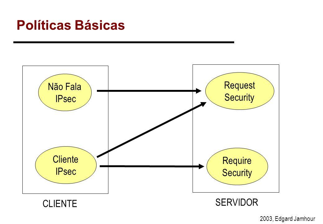 2003, Edgard Jamhour Políticas Básicas Algumas implementações de IPsec, como no Windows 2000 oferecem ações pré-definidas para facilitar a configuraçã