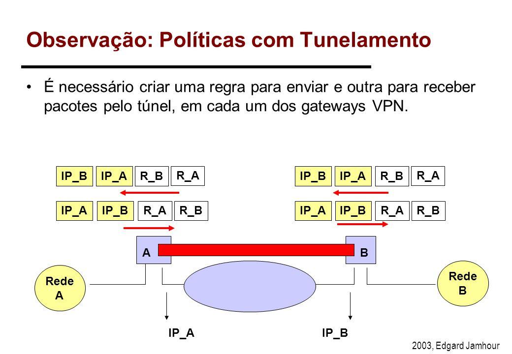 2003, Edgard Jamhour Exemplo de Política Túnel Cenário: 192.168.8.1 192.168.1.7 192.168.9.0/24 192.168.8.0/24 ESP (túnel, obrigatório) Host A Host B R