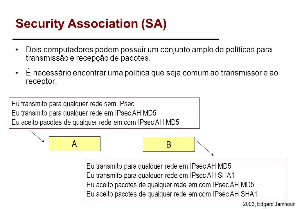 2003, Edgard Jamhour Política para o Gateway B ModoIP Origem IP Destino ProtocolPorta Origem Porta Dest. Acao