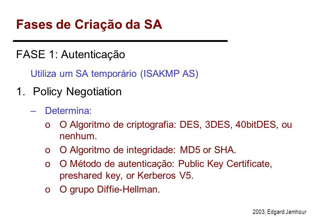 2003, Edgard Jamhour IPsec faz uma negociação em Duas Fases FASE 1: –Criação de uma SA Temporária –Cria um canal seguro temporário para Negociação da