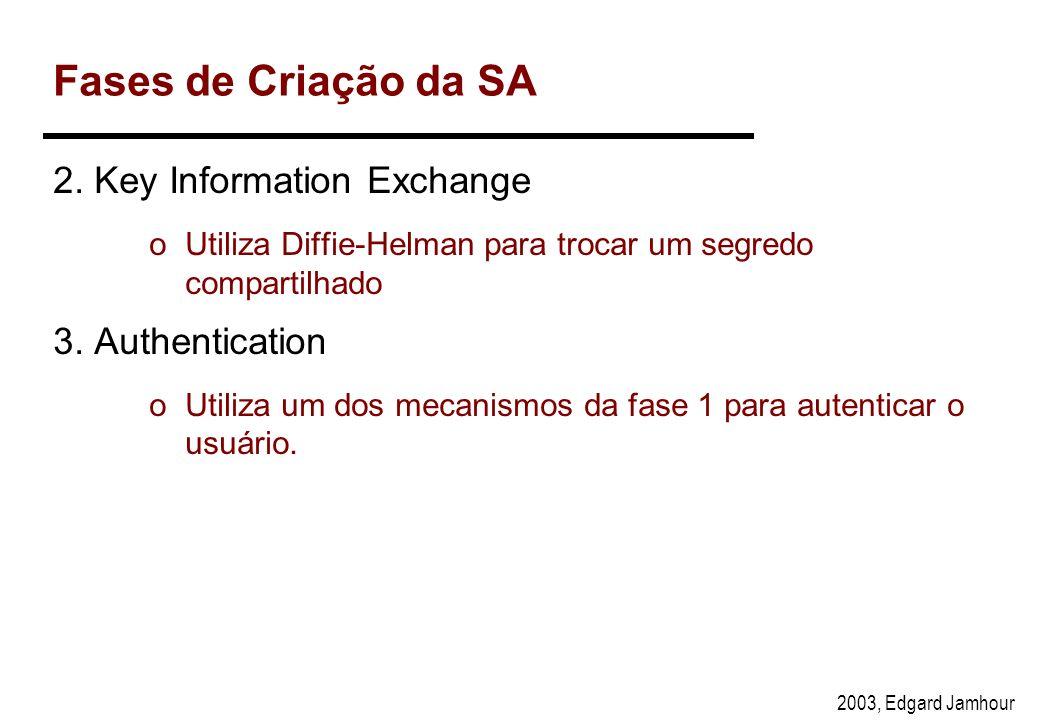 2003, Edgard Jamhour Fases de Criação da SA FASE 1: Autenticação Utiliza um SA temporário (ISAKMP AS) 1.Policy Negotiation –Determina: oO Algoritmo de