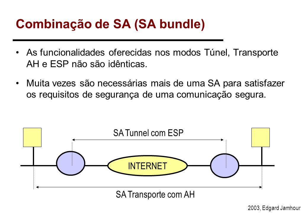 2003, Edgard Jamhour Modos de Utilização do IPsec Rede não Confiável Rede não Confiável Rede não Confiável Rede Confiável Gateway Seguro Host SA