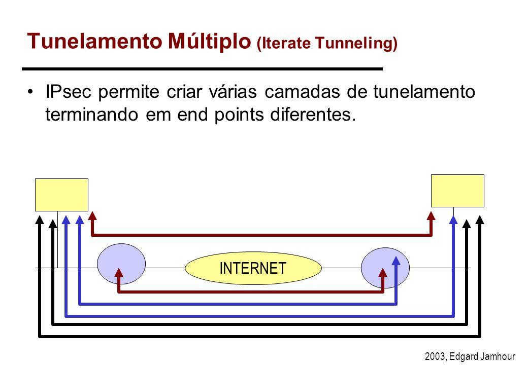 2003, Edgard Jamhour Combinação de SA (SA bundle) As funcionalidades oferecidas nos modos Túnel, Transporte AH e ESP não são idênticas. Muita vezes sã