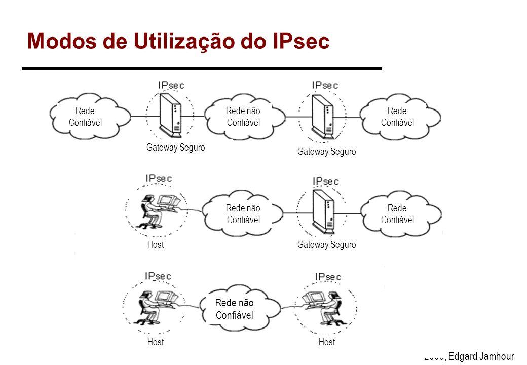 2003, Edgard Jamhour Modo Tunel e Transporte INTERNET Conexão IPsec em modo Transporte INTERNET Conexão IPsec em modo Túnel