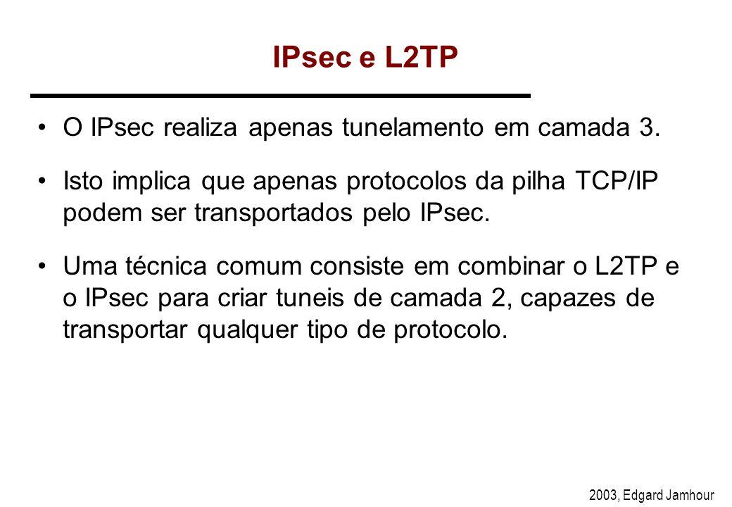 2003, Edgard Jamhour Configuração do Firewall Os firewalls devem ser configurados para: 1) Liberar a porta usada pelo IKE para negociação do IPsec: IK