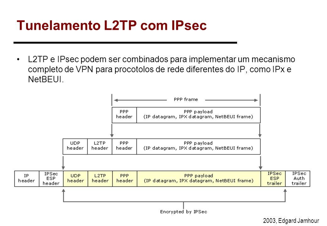 2003, Edgard Jamhour IPsec e L2TP O IPsec realiza apenas tunelamento em camada 3. Isto implica que apenas protocolos da pilha TCP/IP podem ser transpo