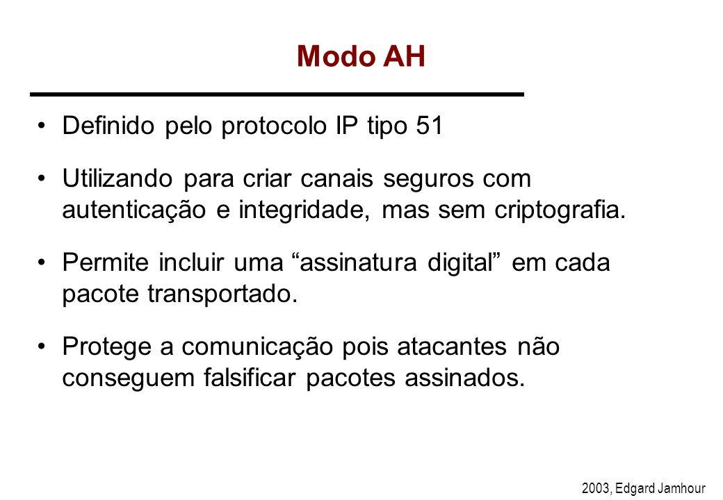 2003, Edgard Jamhour Modos de Utilização do IPsec Rede não Confiável Rede não Confiável Rede não Confiável Rede Confiável Gateway Seguro Host