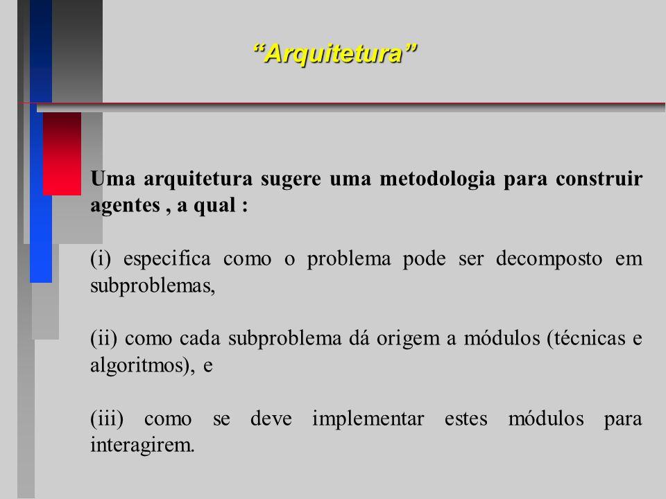 Uma arquitetura sugere uma metodologia para construir agentes, a qual : (i) especifica como o problema pode ser decomposto em subproblemas, (ii) como