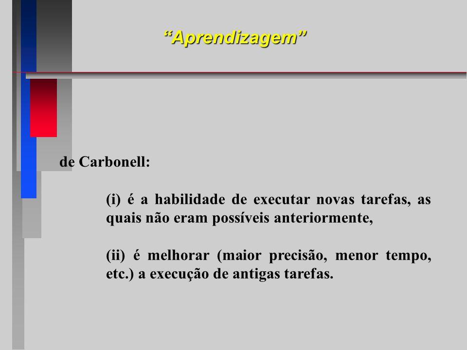 Aprendizagem de Carbonell: (i) é a habilidade de executar novas tarefas, as quais não eram possíveis anteriormente, (ii) é melhorar (maior precisão, m