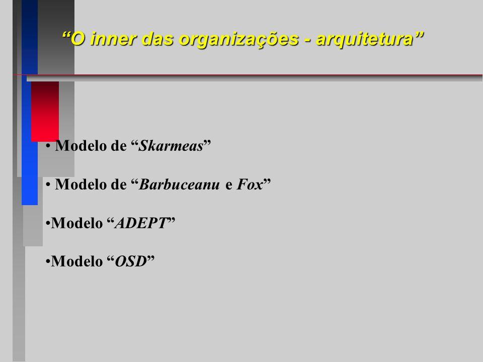 Modelo de Skarmeas Modelo de Barbuceanu e Fox Modelo ADEPT Modelo OSD O inner das organizações - arquitetura