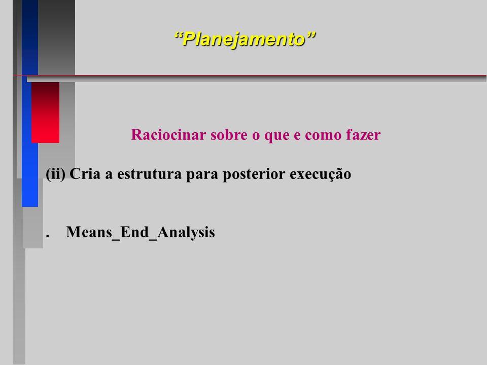 Raciocinar sobre o que e como fazer (ii) Cria a estrutura para posterior execução. Means_End_Analysis Planejamento
