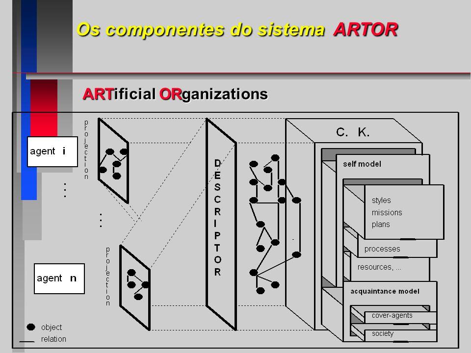 e o trabalho de Wiston em sistemas de aprendizagem estrutural, são exemplos pioneiros deste paradigma na aprendizagem computacional Winston, P.