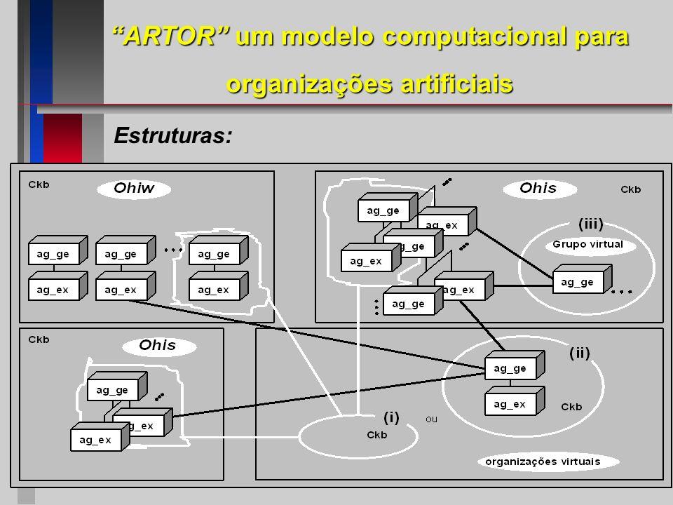 Estruturas: ARTOR um modelo computacional para organizações artificiais