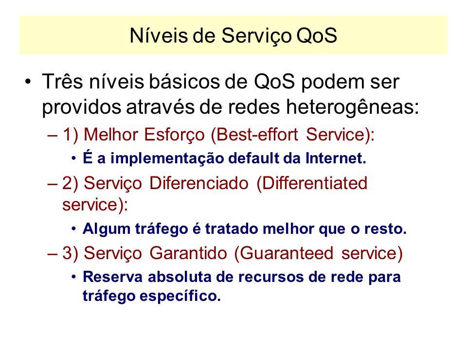 Estratégias para Implantação de QoS Duas estratégias possíveis: –Reserva de Recursos (serviços integrados): recursos da rede são reservados de acordo