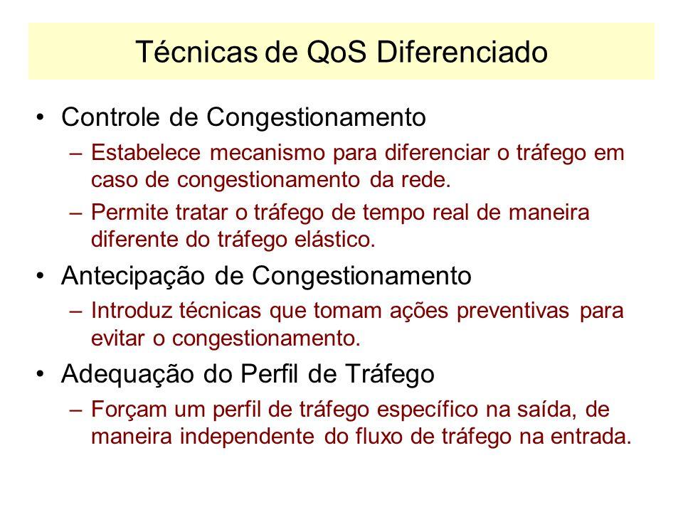 Níveis de QoS MELHOR ESFORÇO DIFERENCIADO GARANTIDO Reserva de Recursos Prioridade Sem QoS