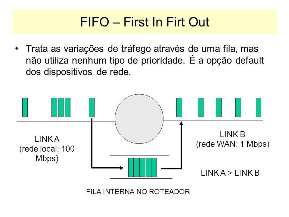 Controle de Congestionamento Os roteadores devem suportar mecanismos de filas com priorização para permitir a implementação de mecanismos de QoS. As p