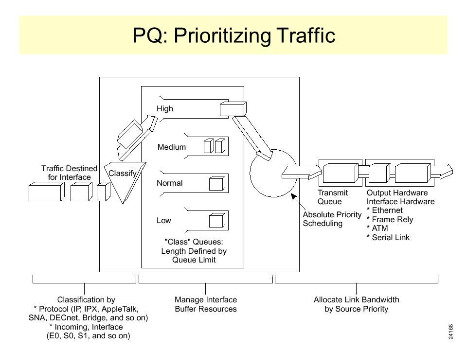 PQ: Prioritizing Traffic Utiliza várias filas FIFO de prioridades diferentes: –high, medium, normal ou low O tráfego é classificado e colocado em fila