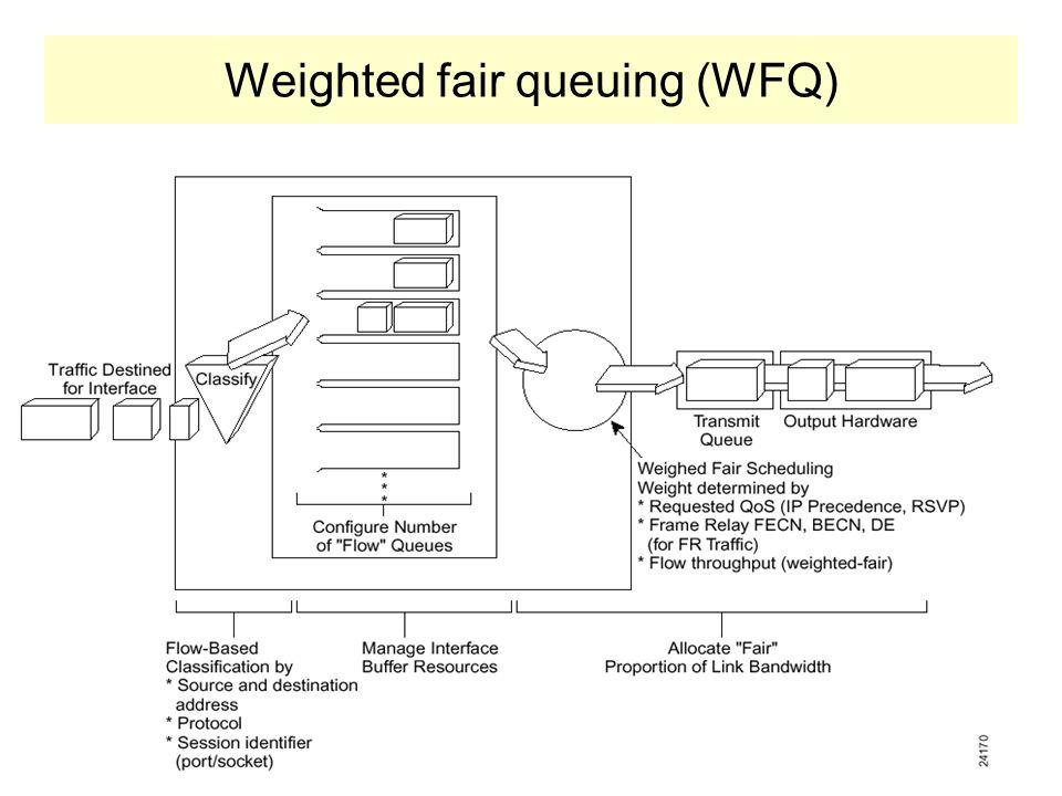 Weighted fair queuing (WFQ) Efetua classificação do tráfego por fluxo: –Endereço IP de origem e destino –Portas de origem e destino –Tipo de protocolo
