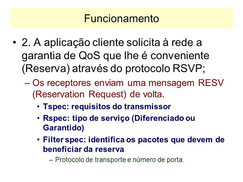 Funcionamento 1. A aplicação servidora identifica sua necessidade de QoS; –O transmissor caracteriza seu tráfego de saída: Tspec: limites inferior e s