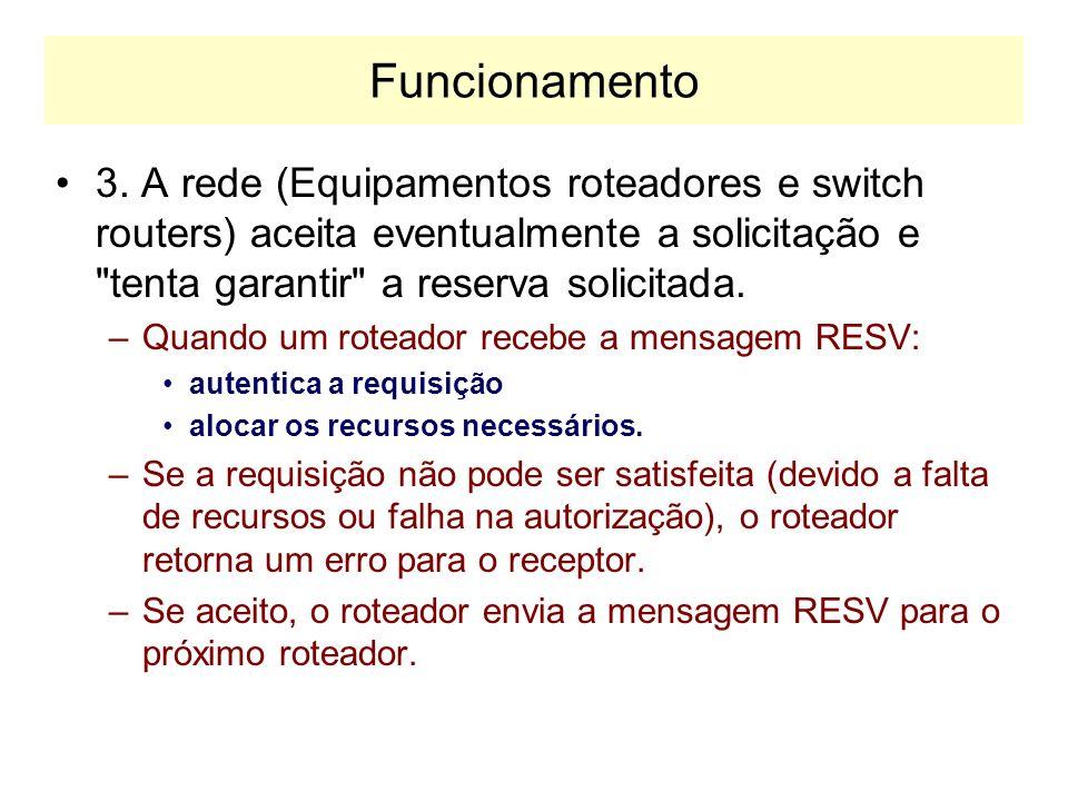 Funcionamento 2. A aplicação cliente solicita à rede a garantia de QoS que lhe é conveniente (Reserva) através do protocolo RSVP; –Os receptores envia