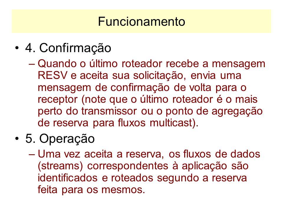 Funcionamento 3. A rede (Equipamentos roteadores e switch routers) aceita eventualmente a solicitação e