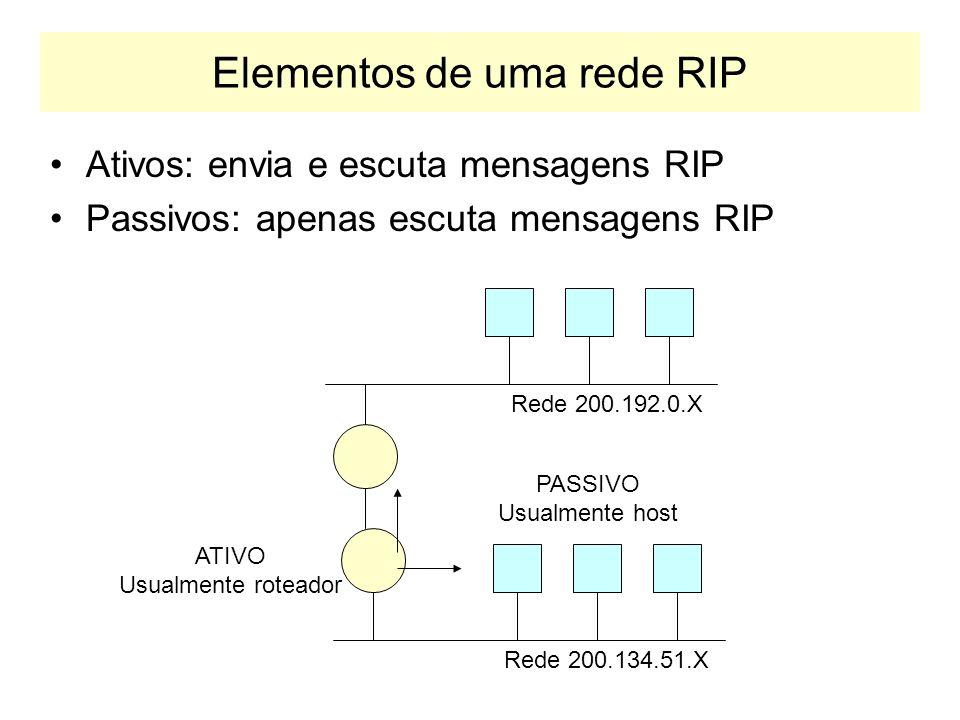RIP –Indicado para redes de pequeno a médio porte. –É muito simples de usar, mas torna-se ineficiente para redes muito grandes. Mensagens RIP: –Endere