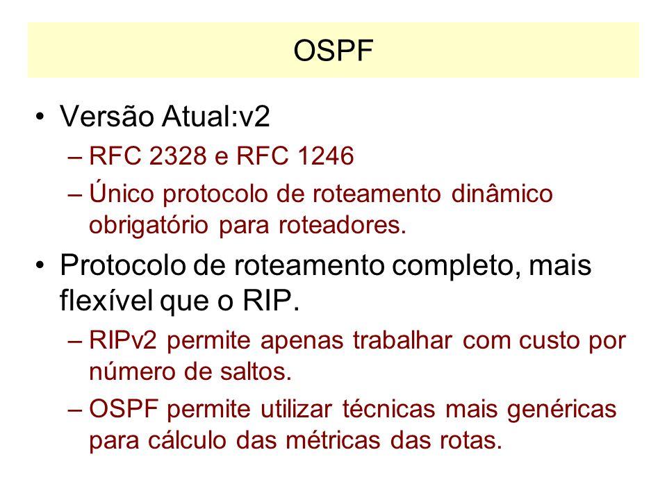 Propagação da Rota 0 Inicialmente os roteadores tem apenas as rotas das redes conectadas fisicamente a eles. 2 10.26.128.0 255.255.128.0 3 192.168.0.0