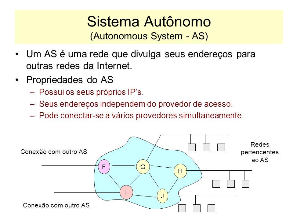 Sistema Autônomo (Autonomous System - AS) Um AS é uma rede que divulga seus endereços para outras redes da Internet.