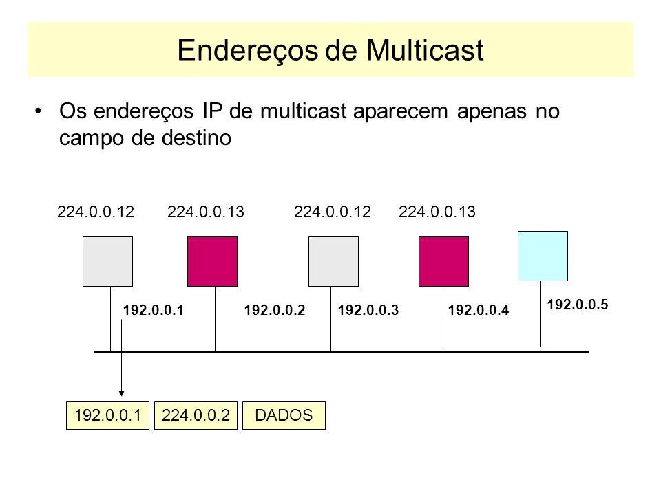 Endereços de Multicast 224.0.0.0 224.0.0.1 224.0.0.2 224.00.5 224.0.0.6 224.00.9 239.255.255.255 RESERVADO TODOS OS GRUPOS DE MULTICAST UTILIZADO PELO