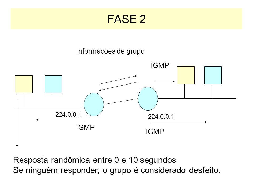 FASE 2: –Como a participação em grupo é dinâmica, roteadores locais questionam periodicamente os computadores da rede para ver se eles ainda fazem par