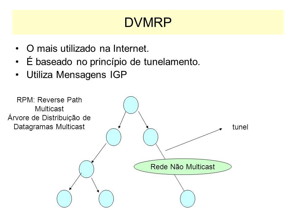Propagação das Informações de Multicast A arquitetura TCP/IP não define um padrão único para propagação de rotas multicast através de roteadores. Os s