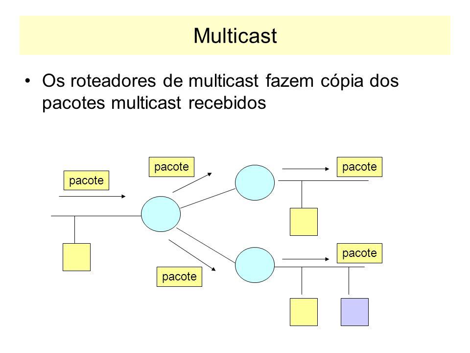 DVMRP O mais utilizado na Internet. É baseado no princípio de tunelamento. Utiliza Mensagens IGP Rede Não Multicast tunel RPM: Reverse Path Multicast