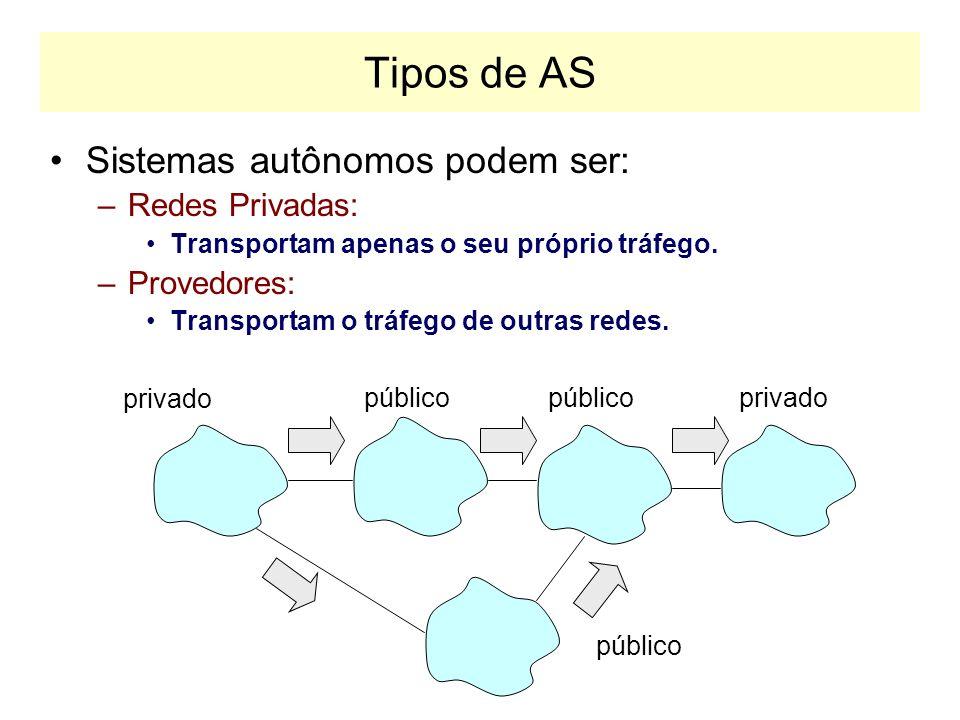 IGP IGP: Interior Gateway Protocols –RIP (utiliza o número de saltos como métrica) –Hello (utiliza métrica mais flexíveis) –OSPF Por que utilizar um protocolo IGP diferente do BGP –BGP funciona apenas para IP –BGP suporta apenas uma rota para cada rede de destino (melhor rota).