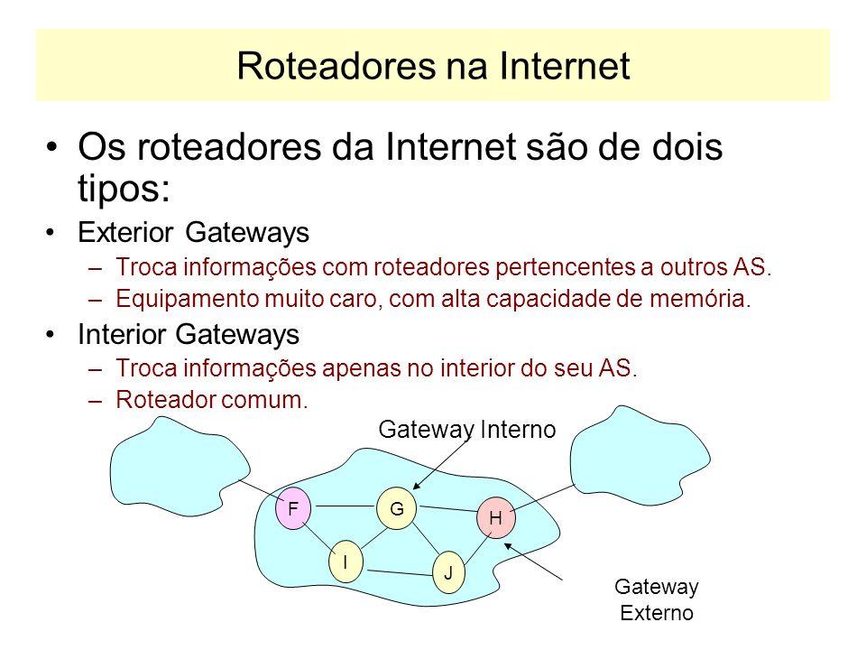 Quem usa os endereços do Provedor não é um AS AB C D E FG I J H SISTEMA AUTÔNOMO 1 SISTEMA AUTÔNOMO 2 X Y Z SISTEMA AUTÔNOMO 3 Gateway Default da Rede