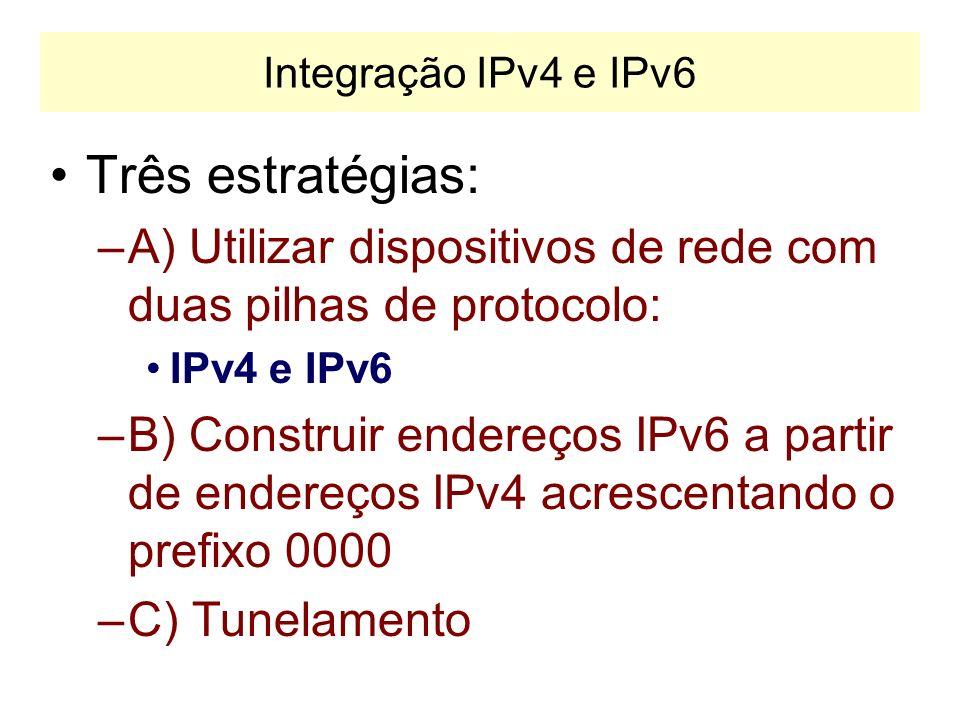 Backbone IPv6 6bone www.6bone.net Backbone experimental, Organizado pelo IETF. Conta com participantes do mundo todo.