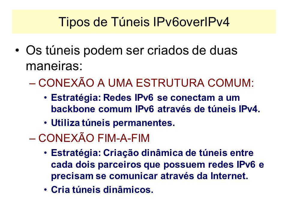 C) Tunelamento Foi definida uma estratégia de migração gradual de IPv4 para IPv6, até que exista ISP IPv6 e backbones com abrangência equivalente ao I