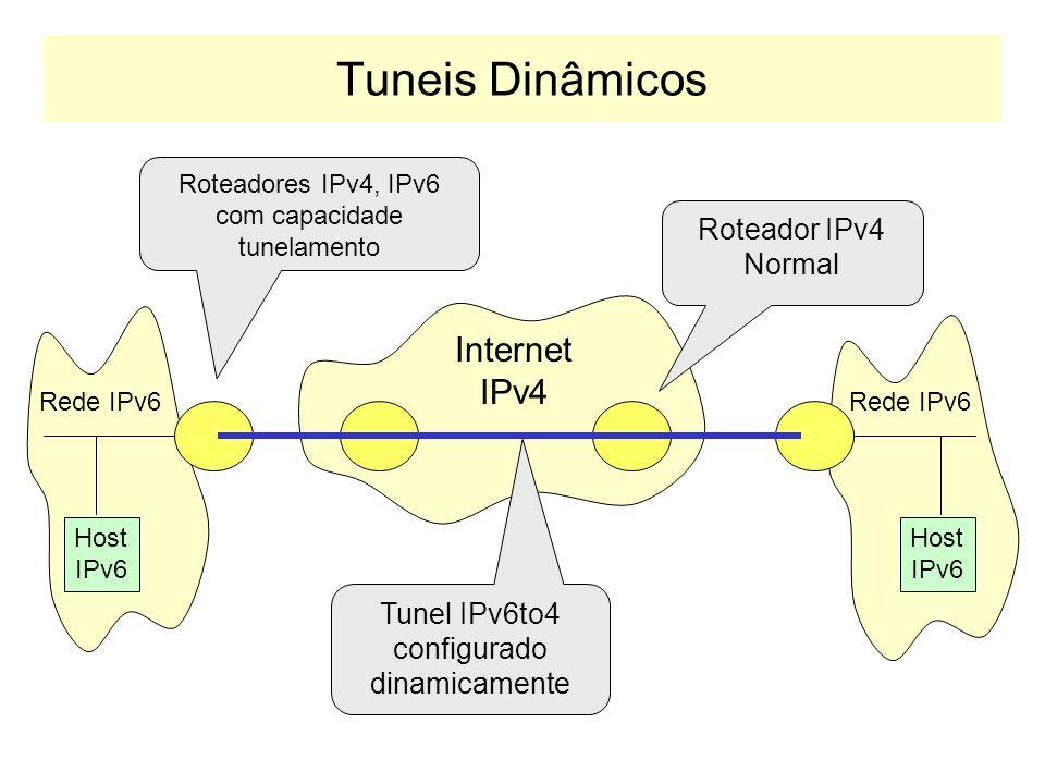 Túneis Permanentes 6 bone Host IPv6 Host IPv6 Host IPv6 IPv4 Pontos de acesso ao 6bone através de tunelamento Host IPv6 ISP que oferece um serviço IPv