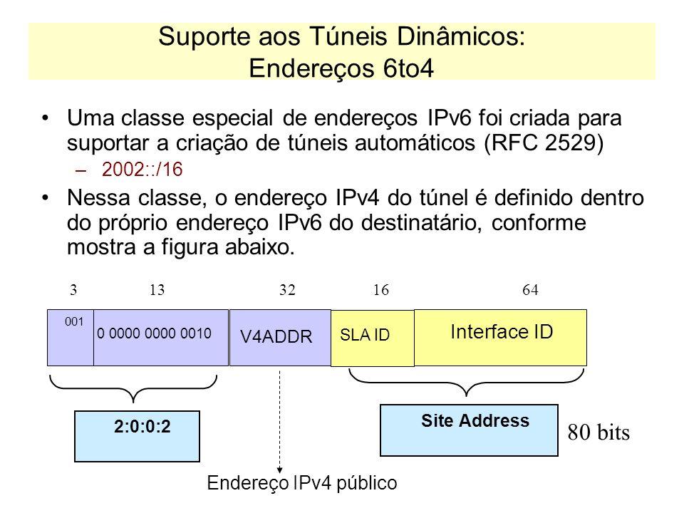 6to4 scheme IPv6: 6to4 Addressing Scheme 1/65535 AGGR (1/8)