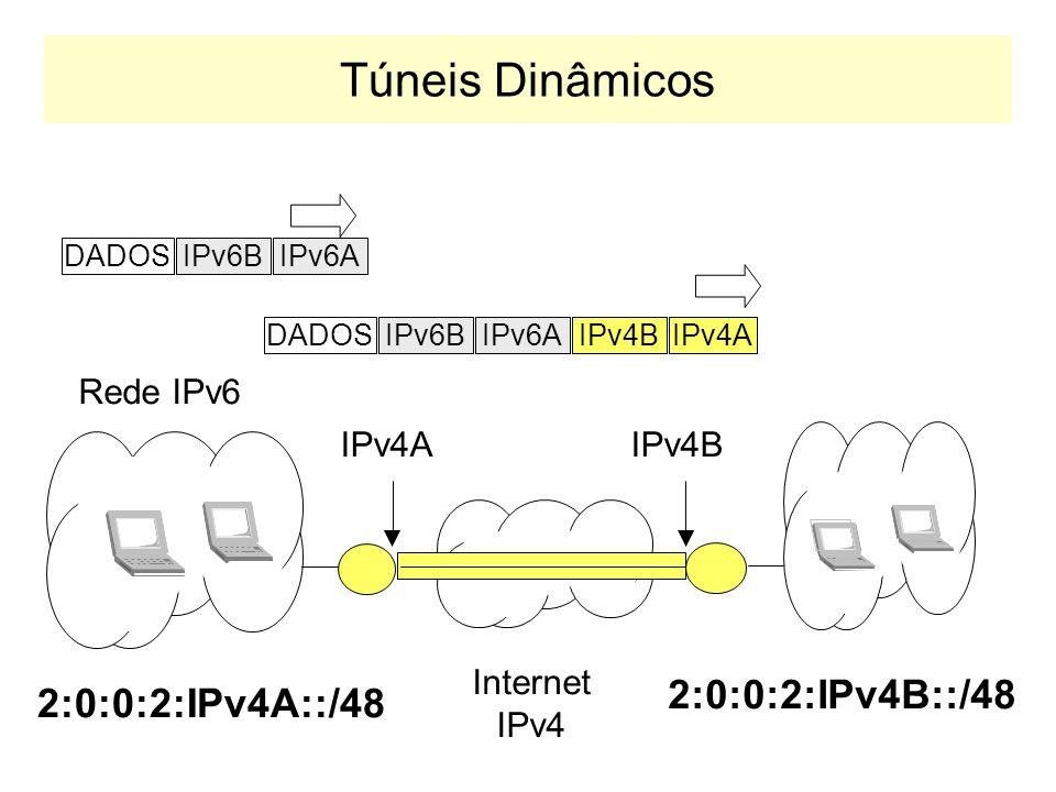 Suporte aos Túneis Dinâmicos: Endereços 6to4 Uma classe especial de endereços IPv6 foi criada para suportar a criação de túneis automáticos (RFC 2529)
