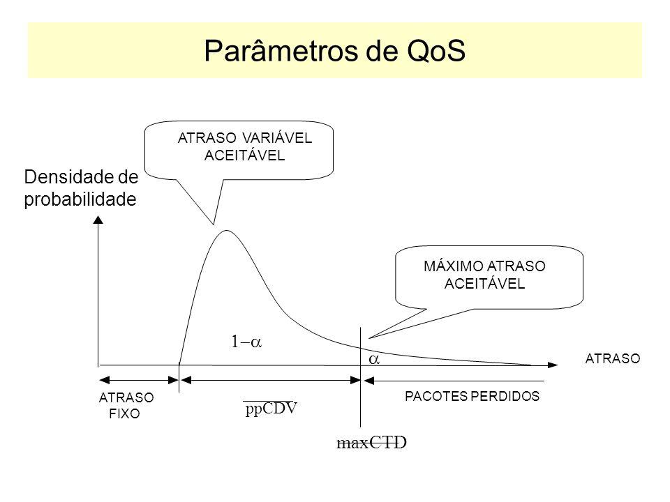 Quality of Service – QoS –Refere-se a capacidade da rede de prover melhores serviços para diferentes meios de transporte: ATM, Frame-Relay: Recursos N