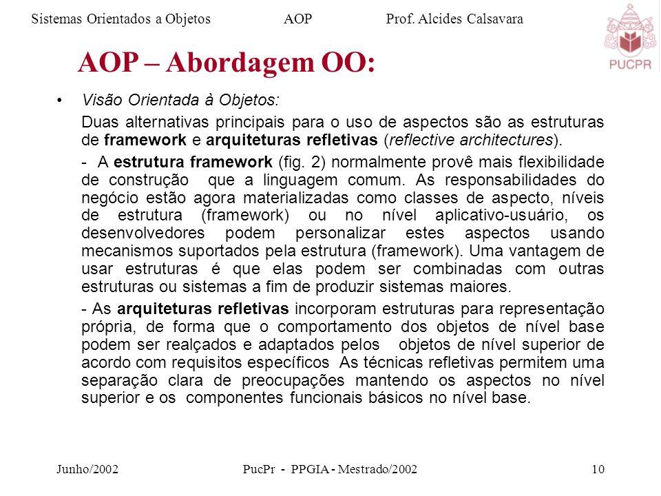 Junho/2002PucPr - PPGIA - Mestrado/200210 Visão Orientada à Objetos: Duas alternativas principais para o uso de aspectos são as estruturas de framework e arquiteturas refletivas (reflective architectures).