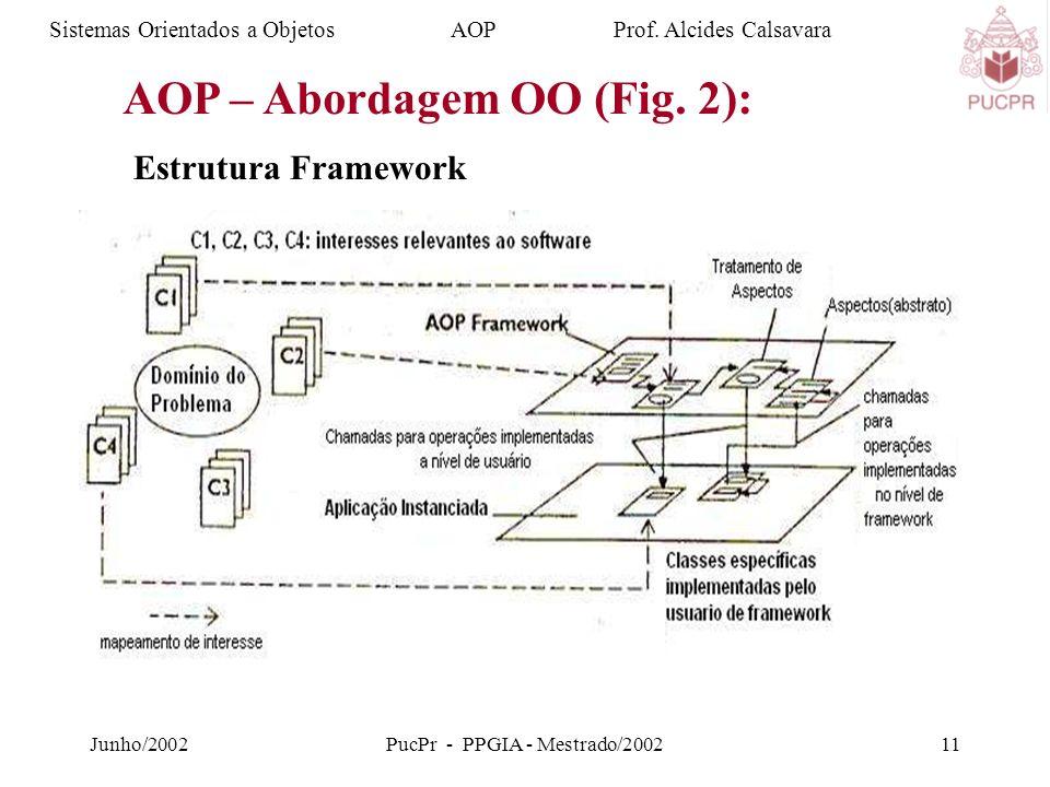 Junho/2002PucPr - PPGIA - Mestrado/200211 Sistemas Orientados a Objetos AOP Prof.