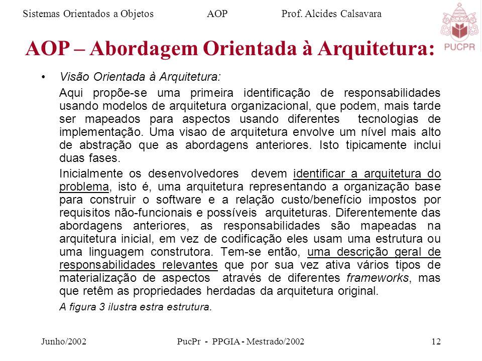 Junho/2002PucPr - PPGIA - Mestrado/200212 Visão Orientada à Arquitetura: Aqui propõe-se uma primeira identificação de responsabilidades usando modelos de arquitetura organizacional, que podem, mais tarde ser mapeados para aspectos usando diferentes tecnologias de implementação.