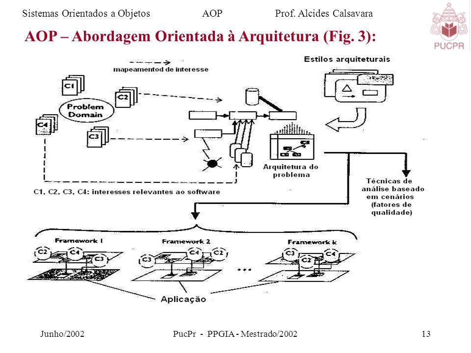 Junho/2002PucPr - PPGIA - Mestrado/200213 Sistemas Orientados a Objetos AOP Prof.