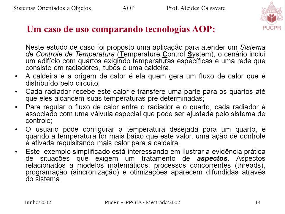Junho/2002PucPr - PPGIA - Mestrado/200214 Sistemas Orientados a Objetos AOP Prof.