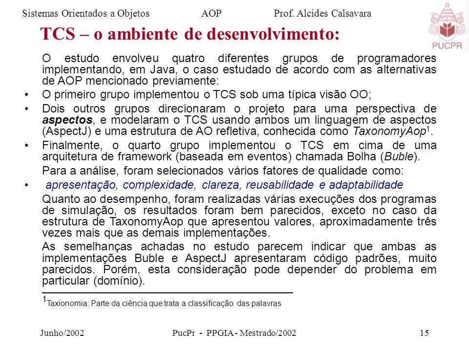 Junho/2002PucPr - PPGIA - Mestrado/200215 Sistemas Orientados a Objetos AOP Prof.