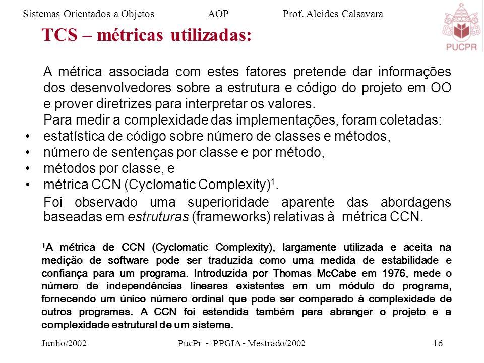 Junho/2002PucPr - PPGIA - Mestrado/200216 Sistemas Orientados a Objetos AOP Prof.