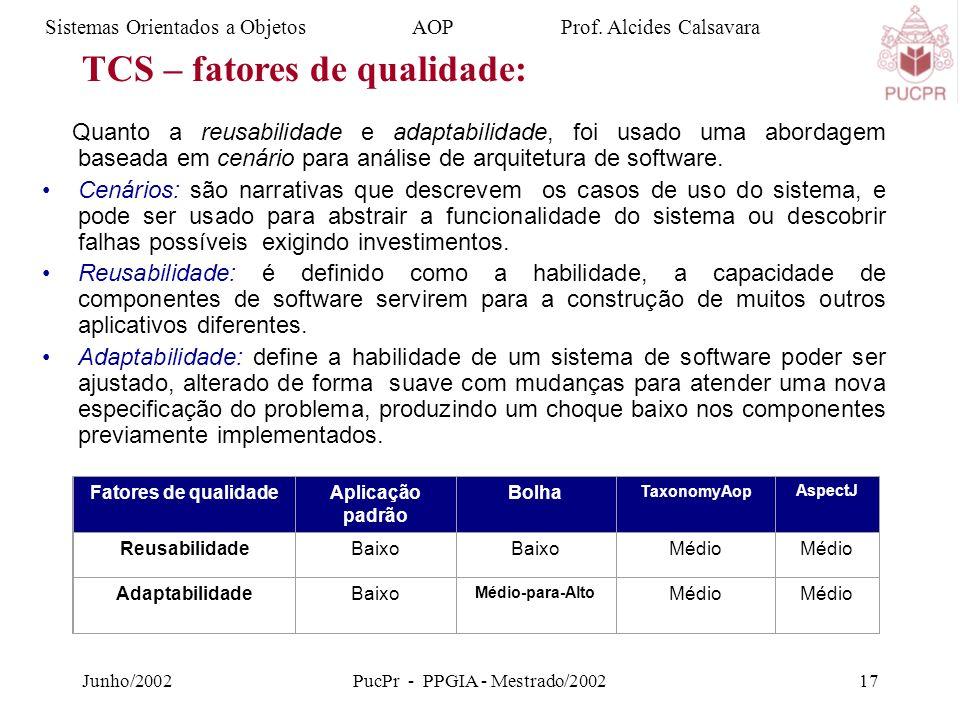 Junho/2002PucPr - PPGIA - Mestrado/200217 Sistemas Orientados a Objetos AOP Prof.